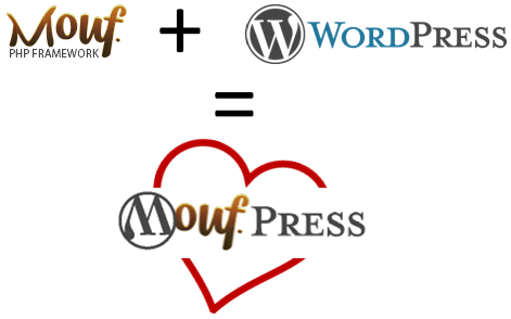 Mouf + Wordpress = Moufpress